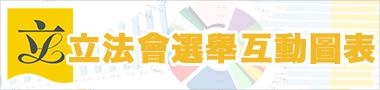 立法會選舉活動圖表